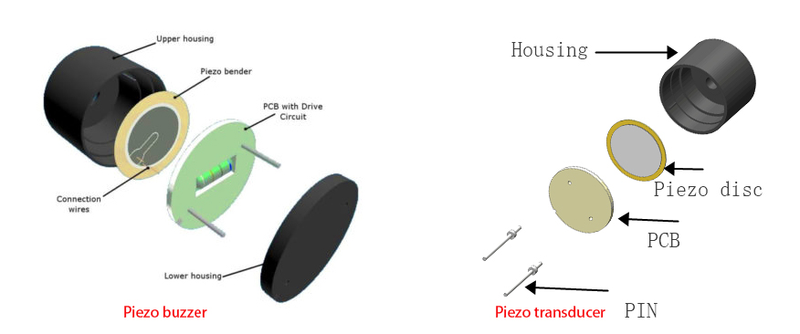 The difference between piezo buzzer and piezo transducer (Part 2)